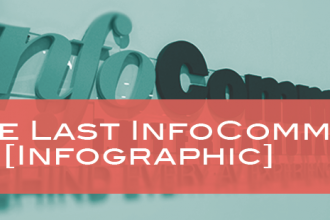 INFOGRAPHIC | The Last InfoComm