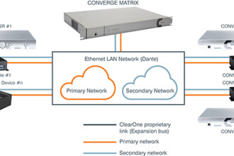 ClearOne Expands CONVERGE Matrix Line with New 64×64 and 128×128 Channel Network Audio Solutions